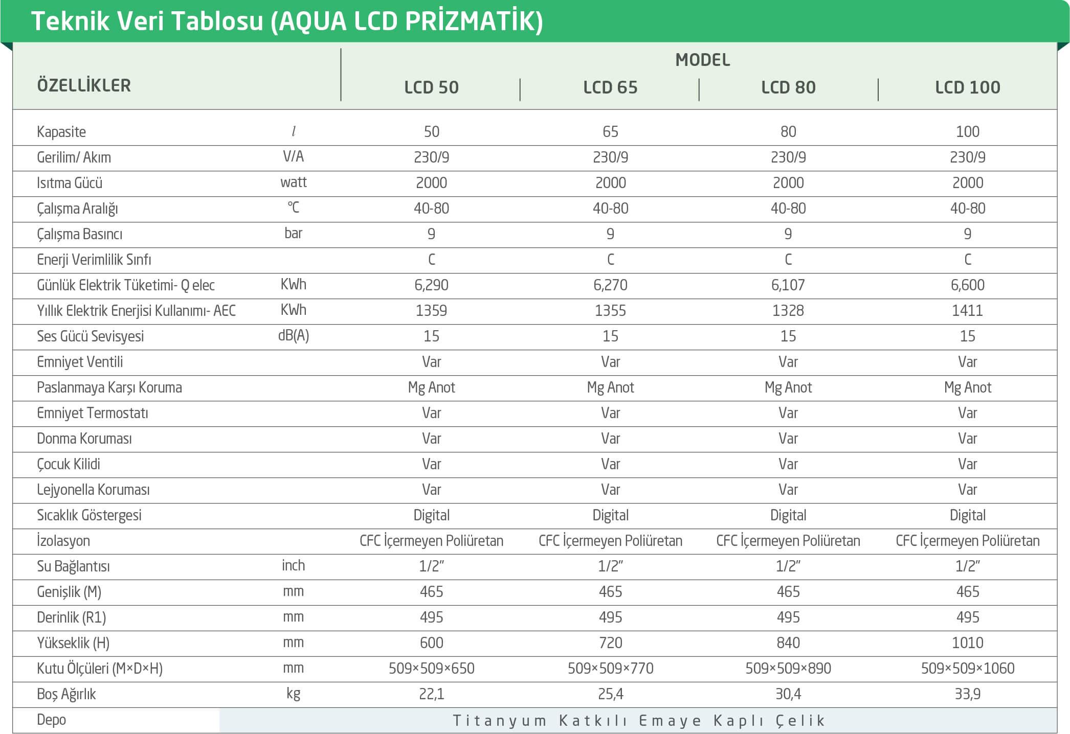 BAYMAK AQUA LCD PRİZMATİK SERİSİ TEKNİK ÖZELLİKLERİ